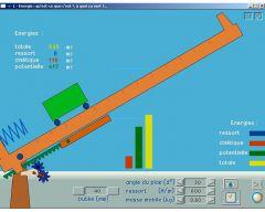 9 simulations Energie